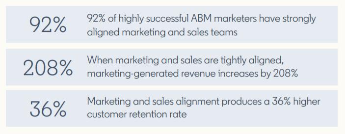 ABM Statistiken