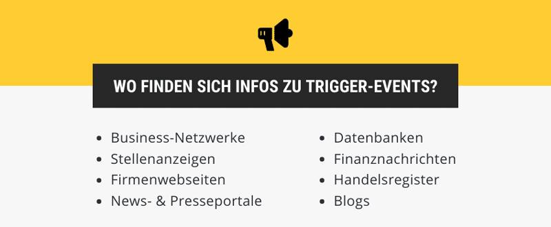 Infos zu Trigger Events