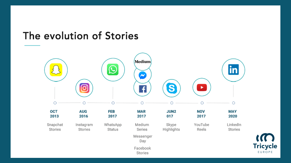 The evolution of Stories