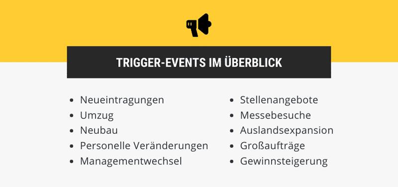 Trigger Events im Überblick