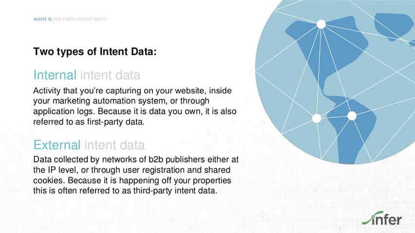 internal und external Intent Data