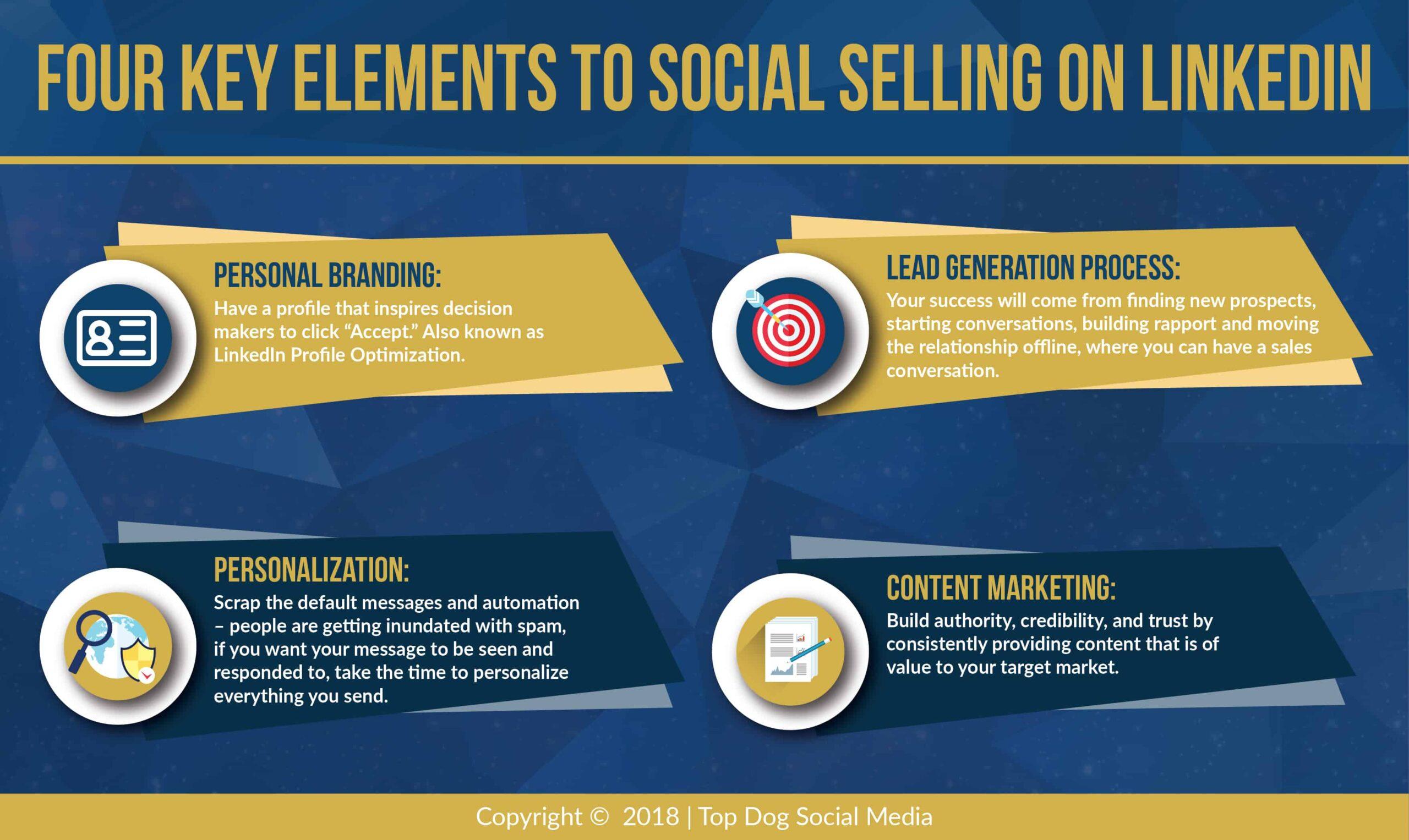Social Selling_LinkedIn