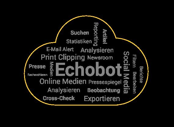 echobot-tagcloud