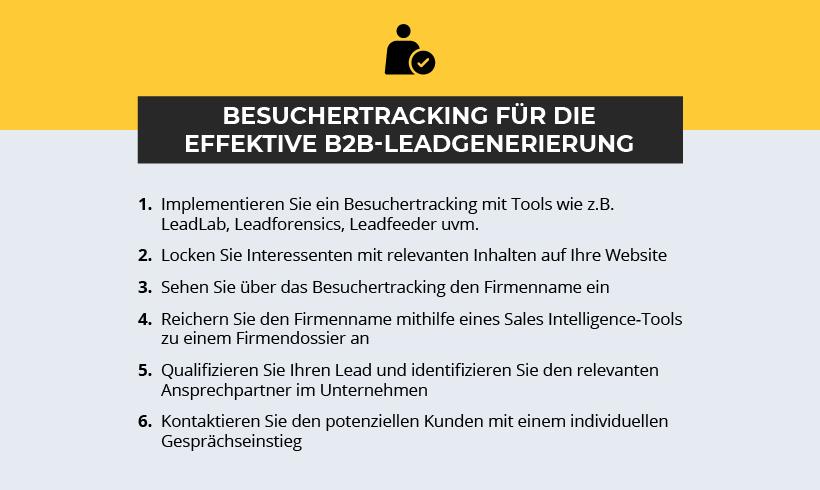 Besuchertracking für die B2B-Leadgenerierung
