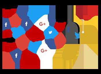 Social Media Alert