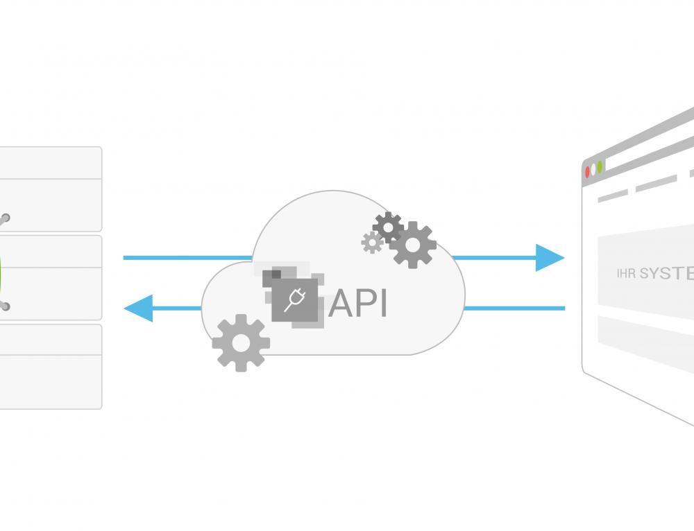 Echobot API: So geht Digitalisierung richtig