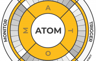 ATOM-Formel