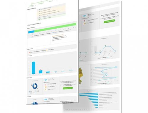 Adress-Frühjahrsputz: Eine Checkliste für Ihre B2B Datenbereinigung