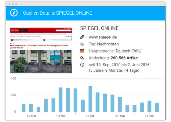 Online Medienbeobachtung Reichweite