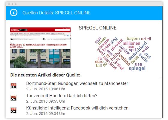 Online-Medienbeobachtung Reichweite