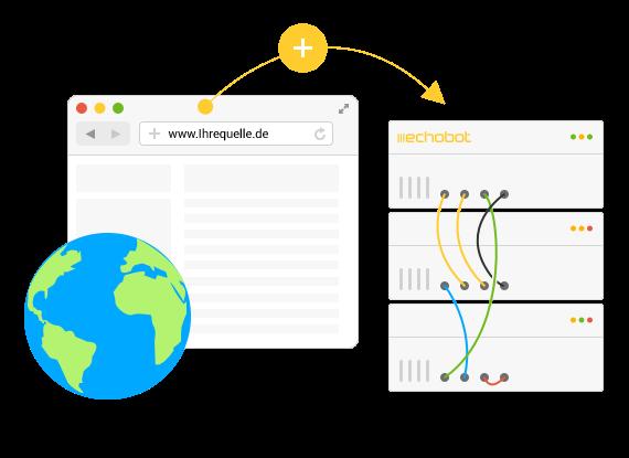Echobot Online-Datenbank