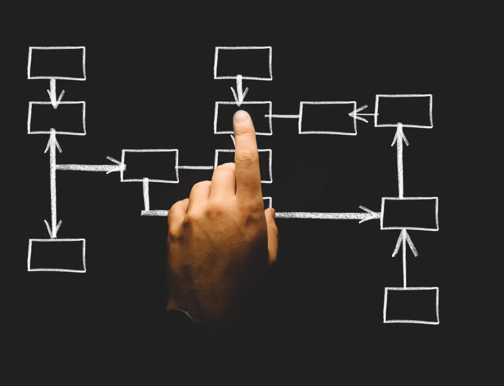 WZ-Code-Suche – Fokusbranchen im B2B-Vertrieb